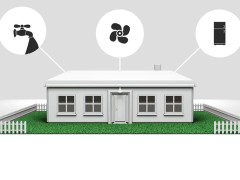In Smart Homes it's all connected