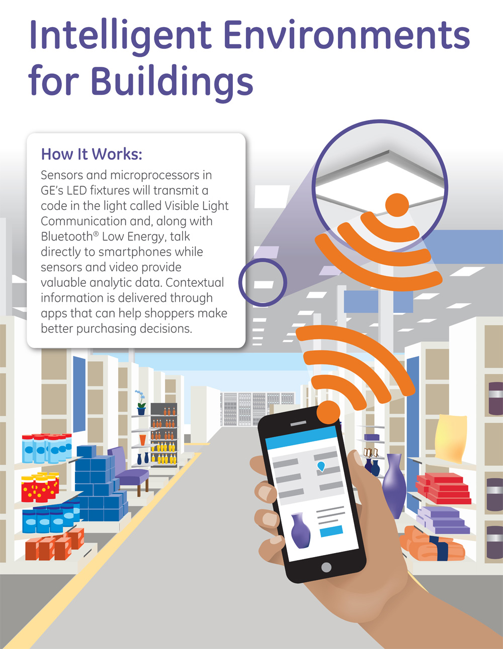 The future of indoor positioning