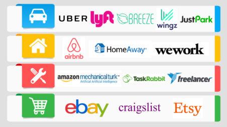 Sharing economy companies