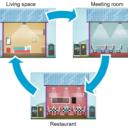 Modular building design